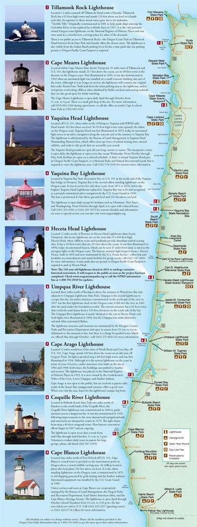 Oregon-Coast-Lighthouses-map
