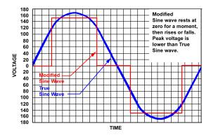 sine waves_01-300x200